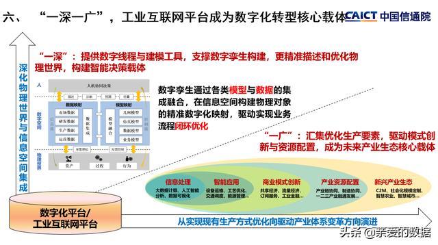 展望:中国信通院发布2020年信息通信领域十大趋势
